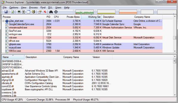Exploring Windows processes with Process Explorer