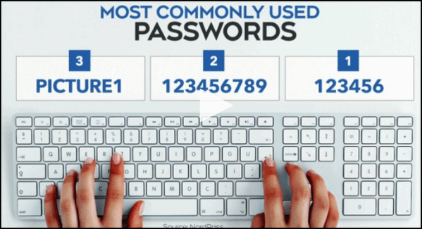 The 200 Worst Passwords of 2020 - Cloudeight